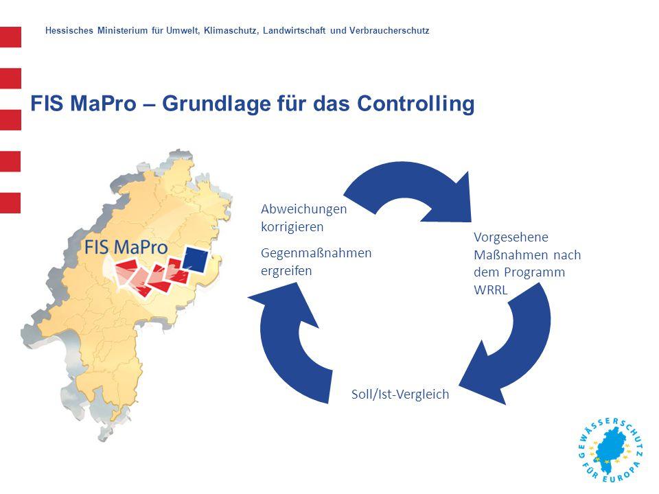 Hessisches Ministerium für Umwelt, Klimaschutz, Landwirtschaft und Verbraucherschutz FIS MaPro – Grundlage für das Controlling Abweichungen korrigiere