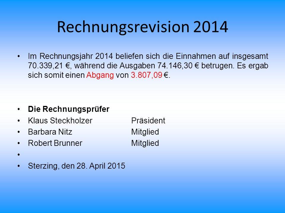 Rechnungsrevision 2014 Im Rechnungsjahr 2014 beliefen sich die Einnahmen auf insgesamt 70.339,21 €, während die Ausgaben 74.146,30 € betrugen. Es erga
