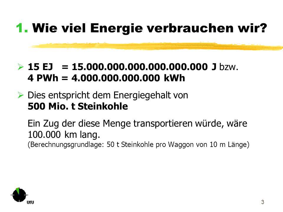 3 1. Wie viel Energie verbrauchen wir?  15 EJ = 15.000.000.000.000.000.000 J bzw. 4 PWh = 4.000.000.000.000 kWh  Dies entspricht dem Energiegehalt v