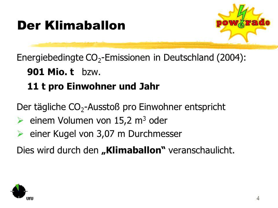 4 Der Klimaballon Energiebedingte CO 2 -Emissionen in Deutschland (2004): 901 Mio. t bzw. 11 t pro Einwohner und Jahr Der tägliche CO 2 -Ausstoß pro E