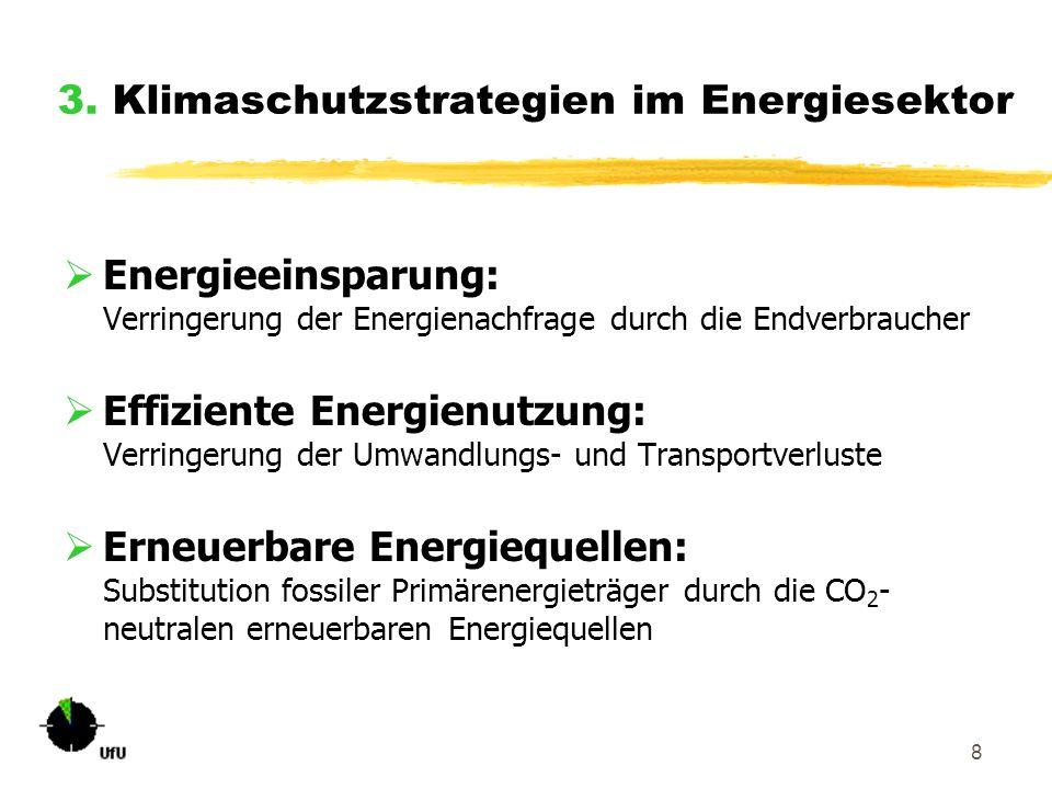 8 3. Klimaschutzstrategien im Energiesektor  Energieeinsparung: Verringerung der Energienachfrage durch die Endverbraucher  Effiziente Energienutzun