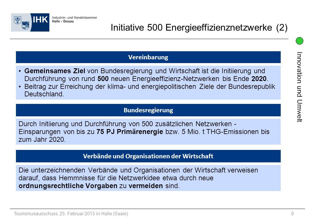 Innovation und Umwelt Tourismusausschuss, 25.