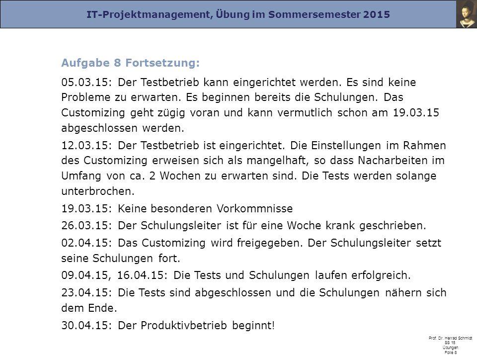 IT-Projektmanagement, Übung im Sommersemester 2015 Prof. Dr. Herrad Schmidt SS 15 Übungen Folie 8 Aufgabe 8 Fortsetzung: 05.03.15: Der Testbetrieb kan