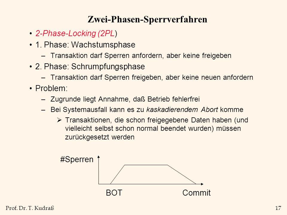Prof. Dr. T. Kudraß17 Zwei-Phasen-Sperrverfahren 2-Phase-Locking (2PL) 1.