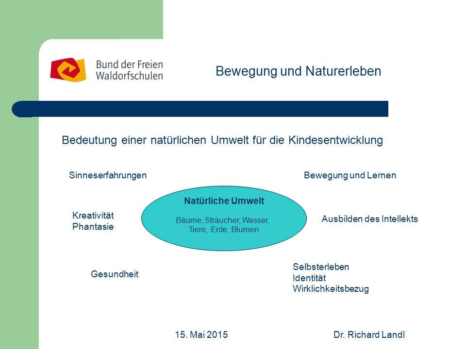15. Mai 2015Dr. Richard Landl Bewegung und Naturerleben Bedeutung einer natürlichen Umwelt für die Kindesentwicklung Natürliche Umwelt Bäume, Sträuche