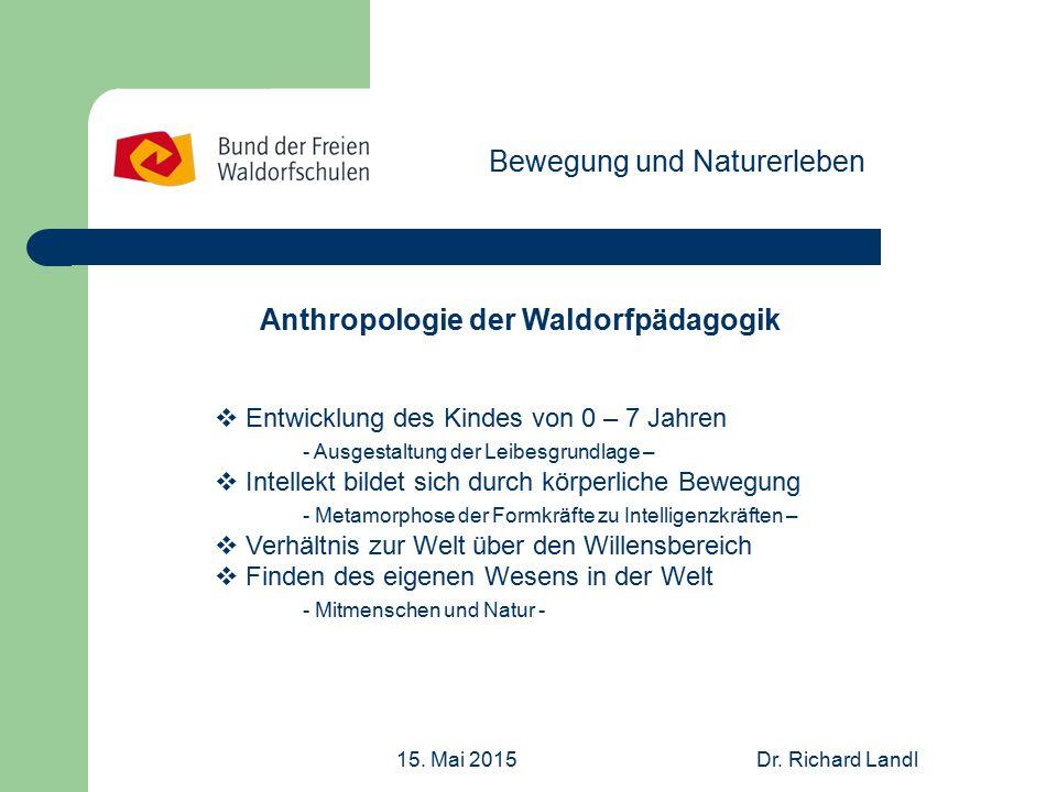 15. Mai 2015Dr. Richard Landl Bewegung und Naturerleben Anthropologie der Waldorfpädagogik  Entwicklung des Kindes von 0 – 7 Jahren - Ausgestaltung d