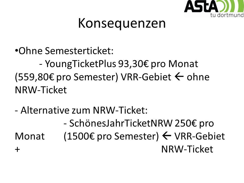 Konsequenzen Ohne Semesterticket: - YoungTicketPlus 93,30€ pro Monat (559,80€ pro Semester) VRR-Gebiet  ohne NRW-Ticket - Alternative zum NRW-Ticket: - SchönesJahrTicketNRW 250€ pro Monat (1500€ pro Semester)  VRR-Gebiet + NRW-Ticket