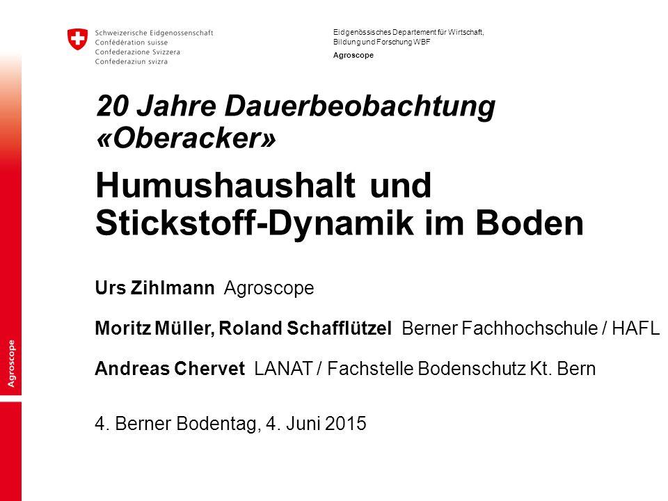 Eidgenössisches Departement für Wirtschaft, Bildung und Forschung WBF Agroscope 4. Berner Bodentag, 4. Juni 2015 20 Jahre Dauerbeobachtung «Oberacker»