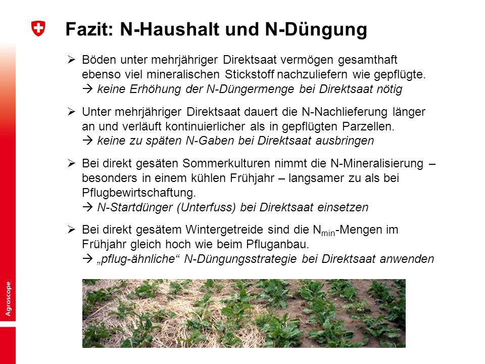 6 Kurzinput «Bodentechnologie und Kulturlanderhaltung» | BGS-Jahrestagung 2015 Peter Weisskopf Fazit: N-Haushalt und N-Düngung  Böden unter mehrjähri