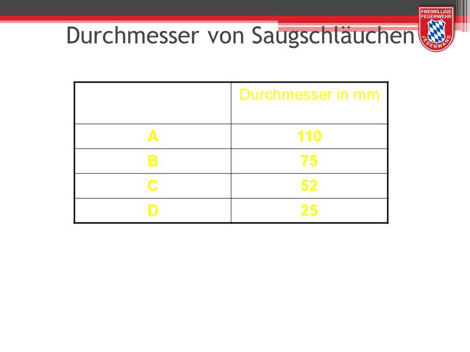 Durchmesser von Saugschläuchen Durchmesser in mm A110 B75 C52 D25