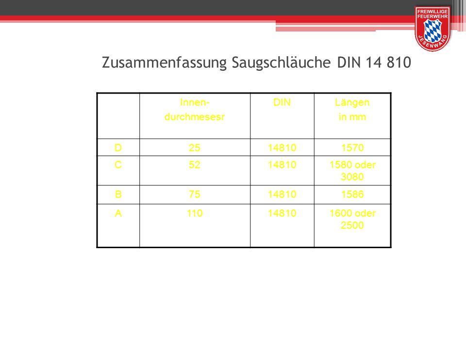 Zusammenfassung Saugschläuche DIN 14 810 Innen- durchmesesr DINLängen in mm D25148101570 C52148101580 oder 3080 B75148101586 A110148101600 oder 2500