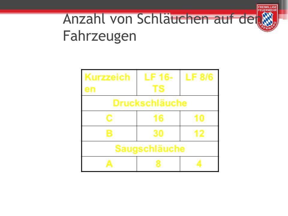Anzahl von Schläuchen auf den Fahrzeugen Kurzzeich en LF 16- TS LF 8/6 Druckschläuche C1610 B3012 Saugschläuche A84
