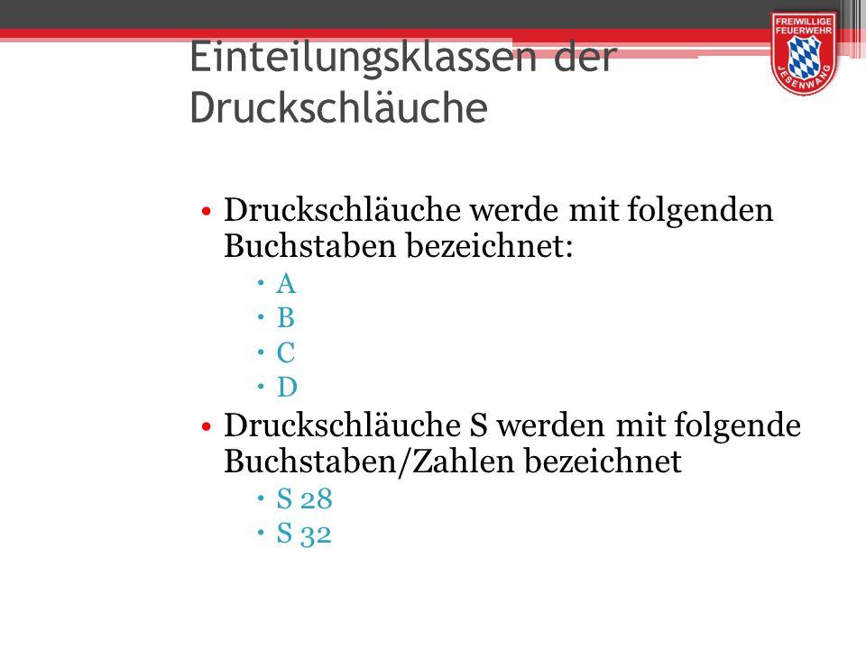 Unterscheidungsmerkmale der Druckschläuche -DIN 14811-