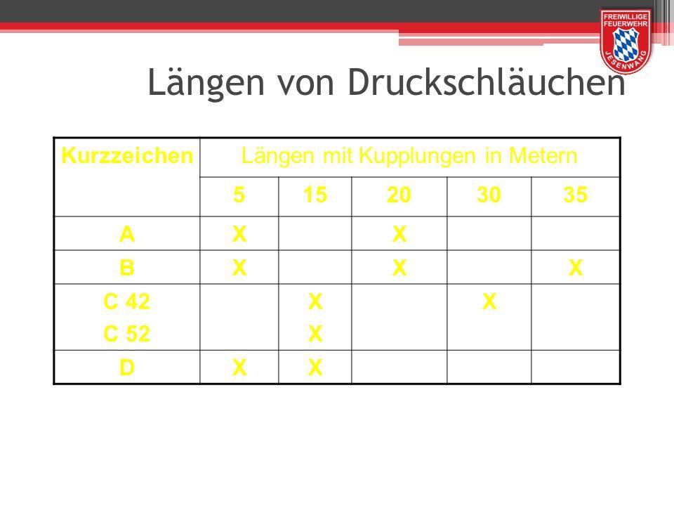 Längen von Druckschläuchen KurzzeichenLängen mit Kupplungen in Metern 515203035 AXX BXXX C 42 C 52 XXXX X DXX