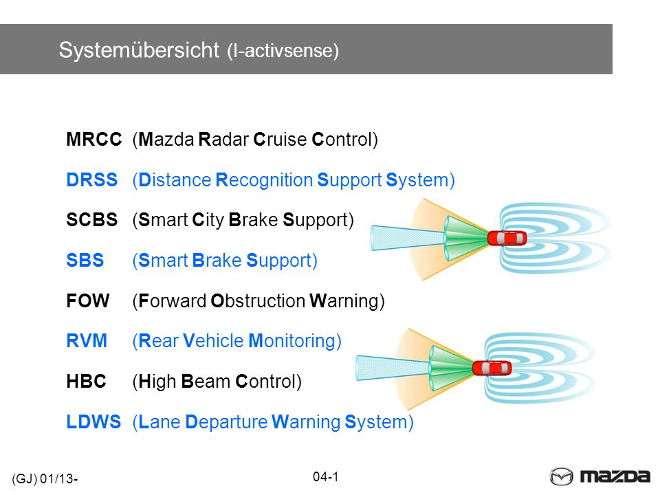 Systemübersicht (I-activsense) 04-1 (GJ) 01/13- MRCC(Mazda Radar Cruise Control) DRSS(Distance Recognition Support System) SCBS(Smart City Brake Suppo