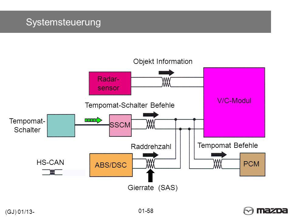 Systemsteuerung 01-58 (GJ) 01/13- Radar- sensor PCM ABS/DSC V/C-Modul SSCM Tempomat- Schalter Objekt Information Tempomat Befehle Raddrehzahl Tempomat