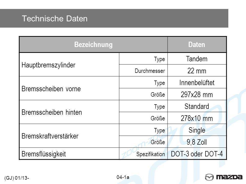 Technische Daten 04-1a (GJ) 01/13- BezeichnungDaten Hauptbremszylinder Type Tandem Durchmesser 22 mm Bremsscheiben vorne Type Innenbelüftet Größe 297x
