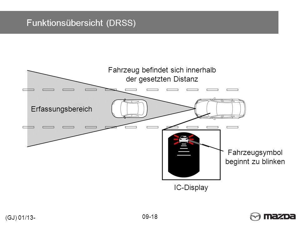 Funktionsübersicht (DRSS) 09-18 (GJ) 01/13- Erfassungsbereich Fahrzeug befindet sich innerhalb der gesetzten Distanz IC-Display Fahrzeugsymbol beginnt