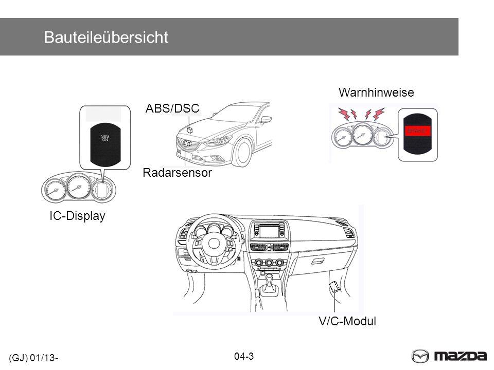 Bauteileübersicht IC-Display (GJ) 01/13- 04-3 Warnhinweise Radarsensor ABS/DSC V/C-Modul