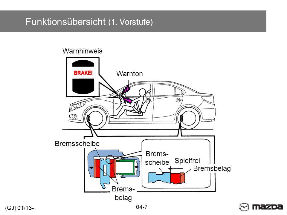 Funktionsübersicht (1. Vorstufe) 04-7 (GJ) 01/13- Warnton Bremsbelag Brems- scheibe Bremsscheibe Brems- belag Warnhinweis Spielfrei