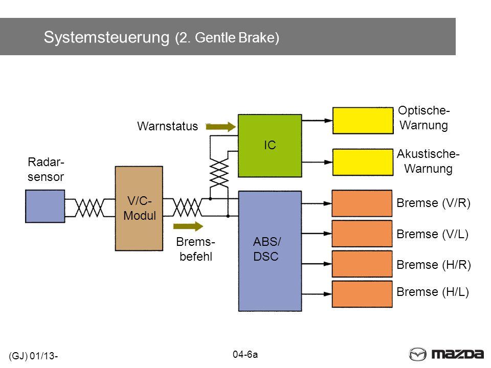 Systemsteuerung (2. Gentle Brake) (GJ) 01/13- V/C- Modul 04-6a IC Optische- Warnung Akustische- Warnung Bremse (V/R) Bremse (V/L) Bremse (H/R) Bremse
