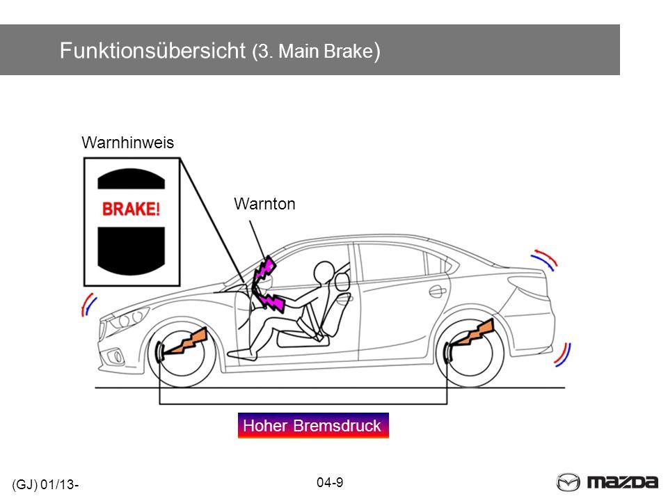 Funktionsübersicht (3. Main Brake ) 04-9 (GJ) 01/13- Warnton Warnhinweis Hoher Bremsdruck