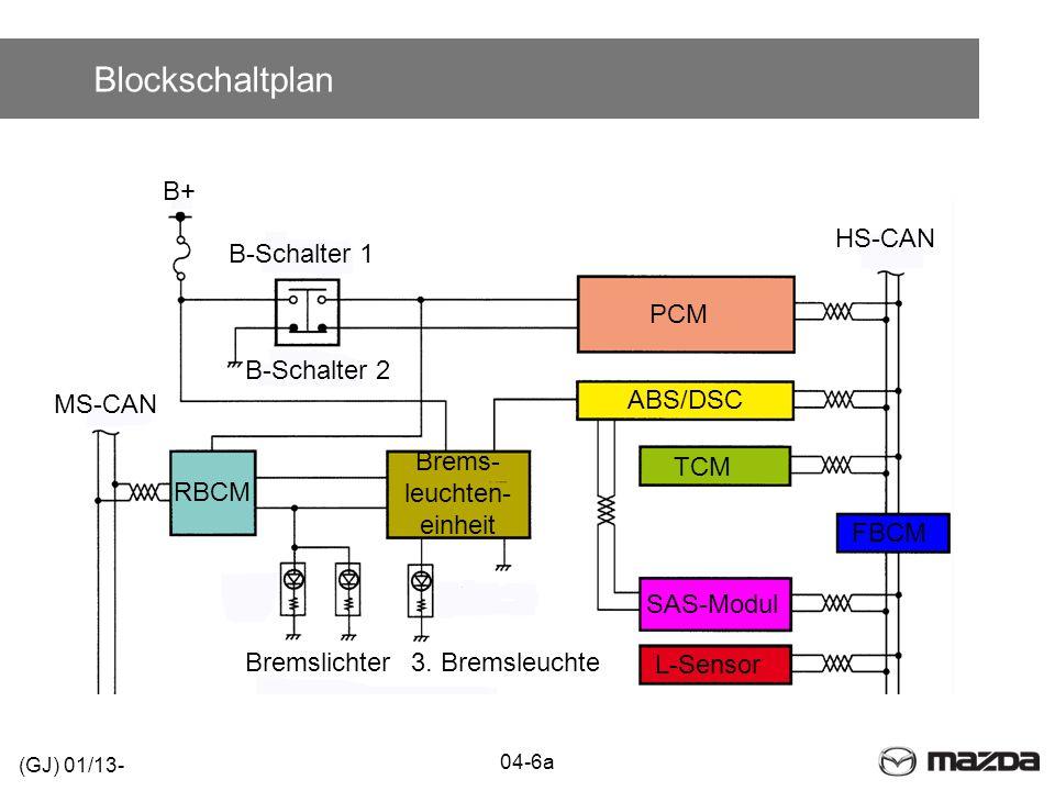 Blockschaltplan (GJ) 01/13- B-Schalter 1 04-6a B-Schalter 2 PCM RBCM ABS/DSC TCM FBCM SAS-Modul L-Sensor Bremslichter 3. Bremsleuchte Brems- leuchten-