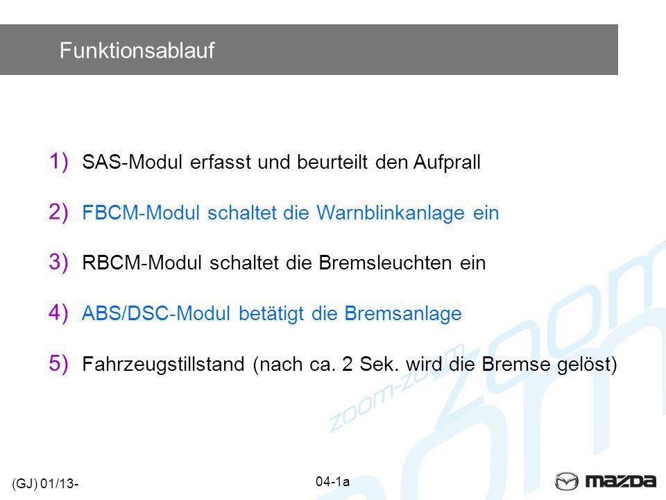 Funktionsablauf 1) SAS-Modul erfasst und beurteilt den Aufprall 2) FBCM-Modul schaltet die Warnblinkanlage ein 3) RBCM-Modul schaltet die Bremsleuchte