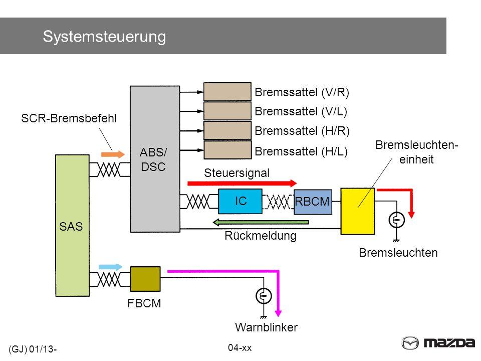 Systemsteuerung IC SAS FBCM SCR-Bremsbefehl ABS/ DSC Steuersignal RBCM Warnblinker Bremsleuchten 04-xx (GJ) 01/13- Bremsleuchten- einheit Rückmeldung