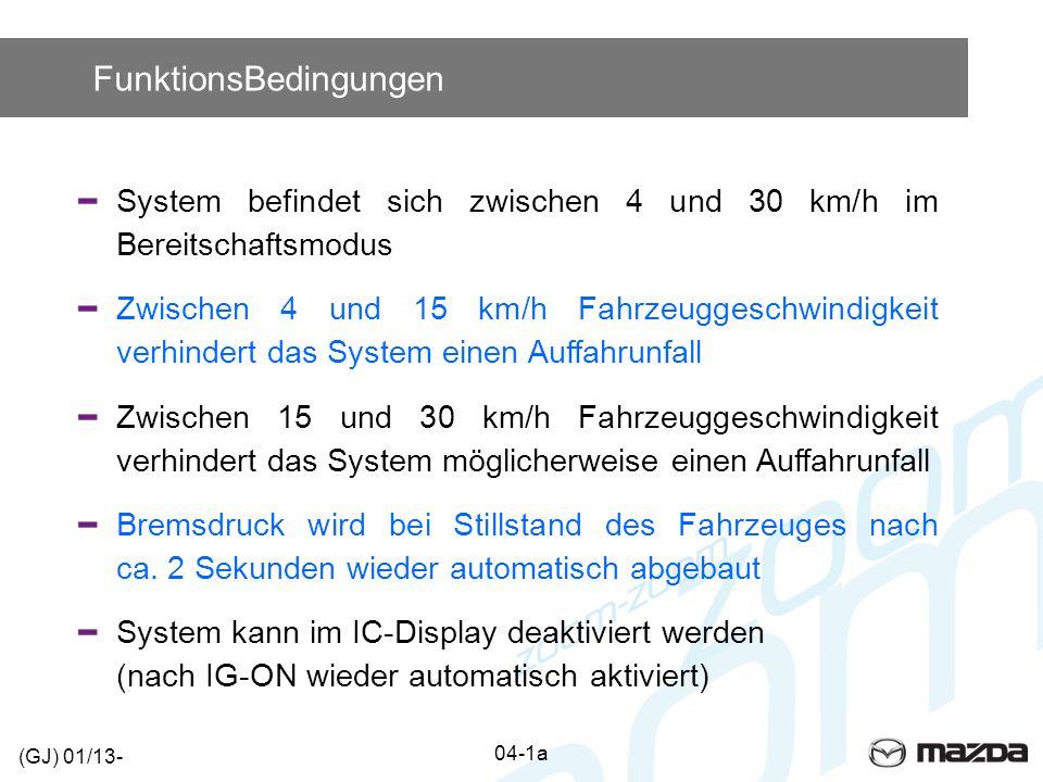 FunktionsBedingungen System befindet sich zwischen 4 und 30 km/h im Bereitschaftsmodus Zwischen 4 und 15 km/h Fahrzeuggeschwindigkeit verhindert das S