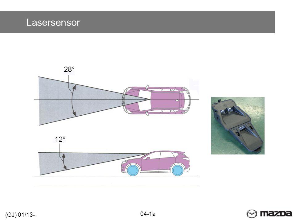 Lasersensor 28° 12° 04-1a (GJ) 01/13-