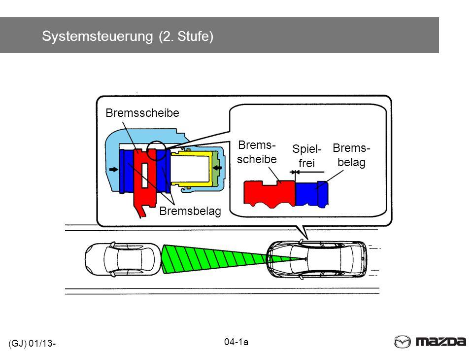 Systemsteuerung (2. Stufe) Bremsbelag 04-1a (GJ) 01/13- Brems- scheibe Brems- belag Bremsscheibe Spiel- frei