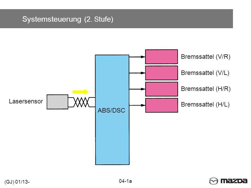 Systemsteuerung (2. Stufe) ABS/DSC 04-1a (GJ) 01/13- Bremssattel (V/R) Bremssattel (V/L) Bremssattel (H/R) Bremssattel (H/L) Lasersensor