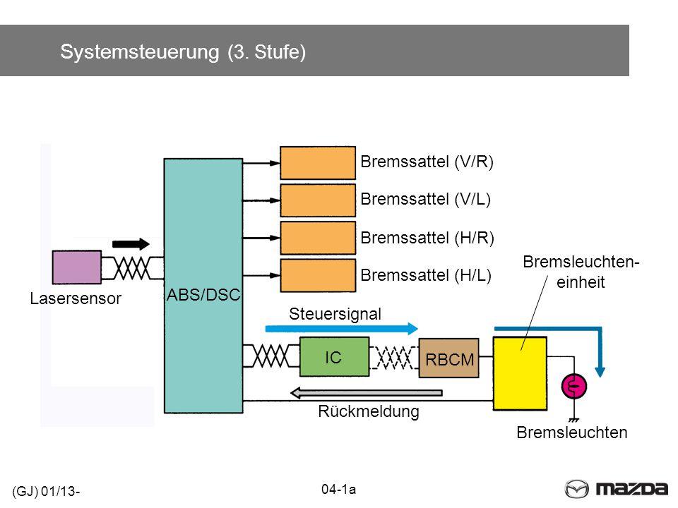 Systemsteuerung (3. Stufe) 04-1a (GJ) 01/13- ABS/DSC Bremssattel (V/R) Bremssattel (V/L) Bremssattel (H/R) Bremssattel (H/L) Lasersensor IC Steuersign