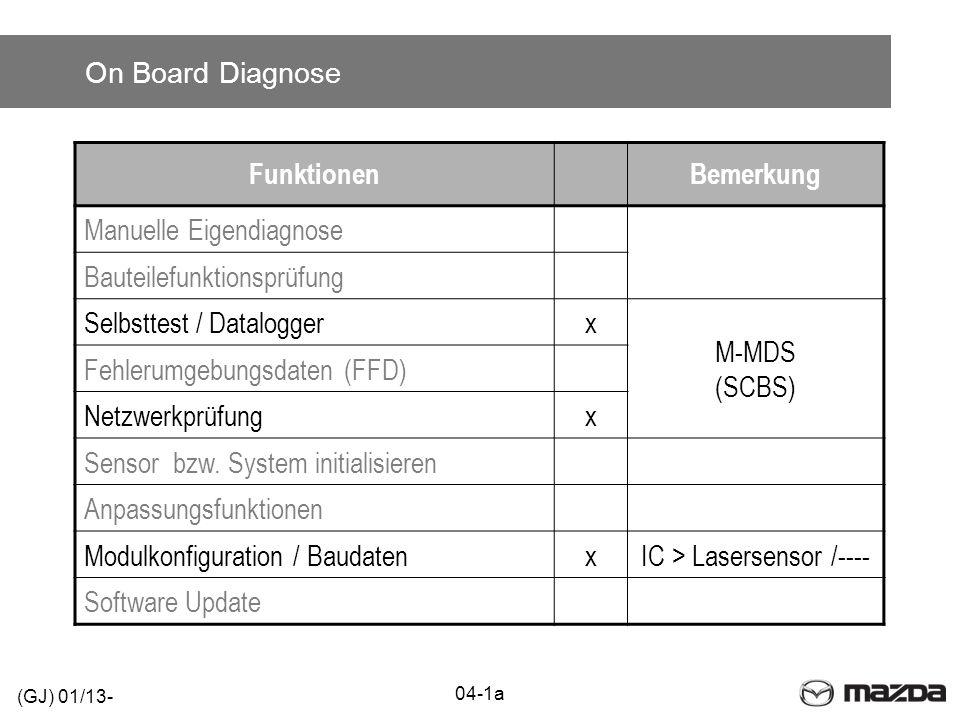 On Board Diagnose FunktionenBemerkung Manuelle Eigendiagnose Bauteilefunktionsprüfung Selbsttest / Dataloggerx M-MDS (SCBS) Fehlerumgebungsdaten (FFD)