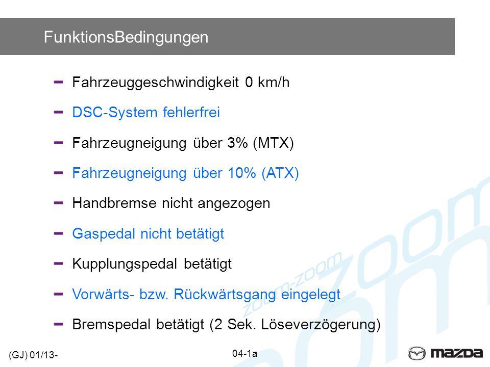 FunktionsBedingungen Fahrzeuggeschwindigkeit 0 km/h DSC-System fehlerfrei Fahrzeugneigung über 3% (MTX) Fahrzeugneigung über 10% (ATX) Handbremse nich