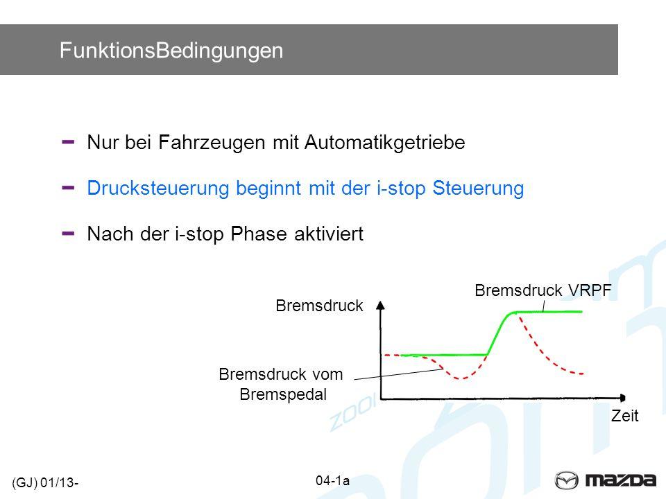 FunktionsBedingungen Nur bei Fahrzeugen mit Automatikgetriebe Drucksteuerung beginnt mit der i-stop Steuerung Nach der i-stop Phase aktiviert 04-1a (G