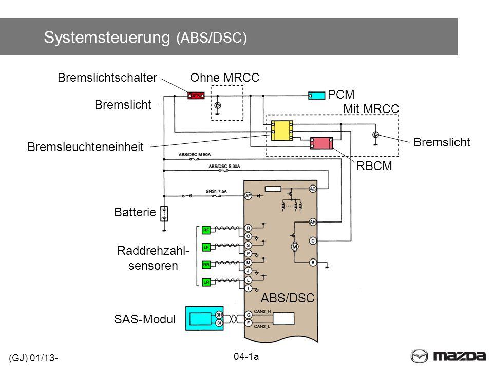 Systemsteuerung IC SAS FBCM SCR-Bremsbefehl ABS/ DSC Steuersignal RBCM Warnblinker Bremsleuchten 04-xx (GJ) 01/13- Bremsleuchten- einheit Rückmeldung Bremssattel (V/R) Bremssattel (V/L) Bremssattel (H/R) Bremssattel (H/L)