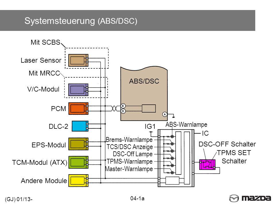 Systemsteuerung (ABS/DSC) Laser Sensor 04-1a (GJ) 01/13- ABS/DSC V/C-Modul Andere Module PCM DLC-2 EPS-Modul TCM-Modul (ATX) TPMS SET Schalter DSC-OFF