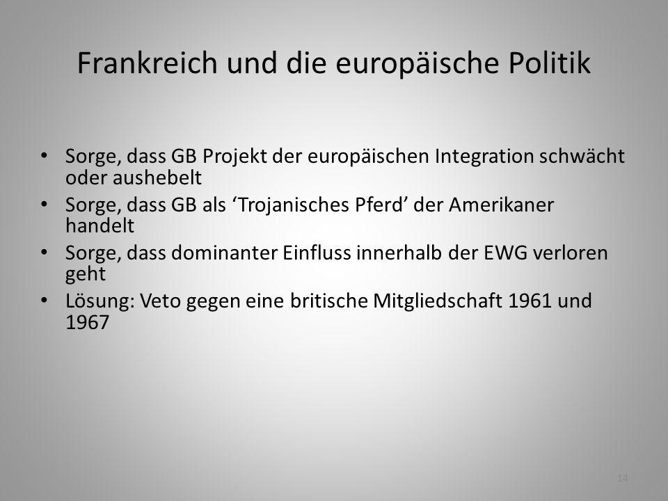 14 Frankreich und die europäische Politik Sorge, dass GB Projekt der europäischen Integration schwächt oder aushebelt Sorge, dass GB als 'Trojanisches