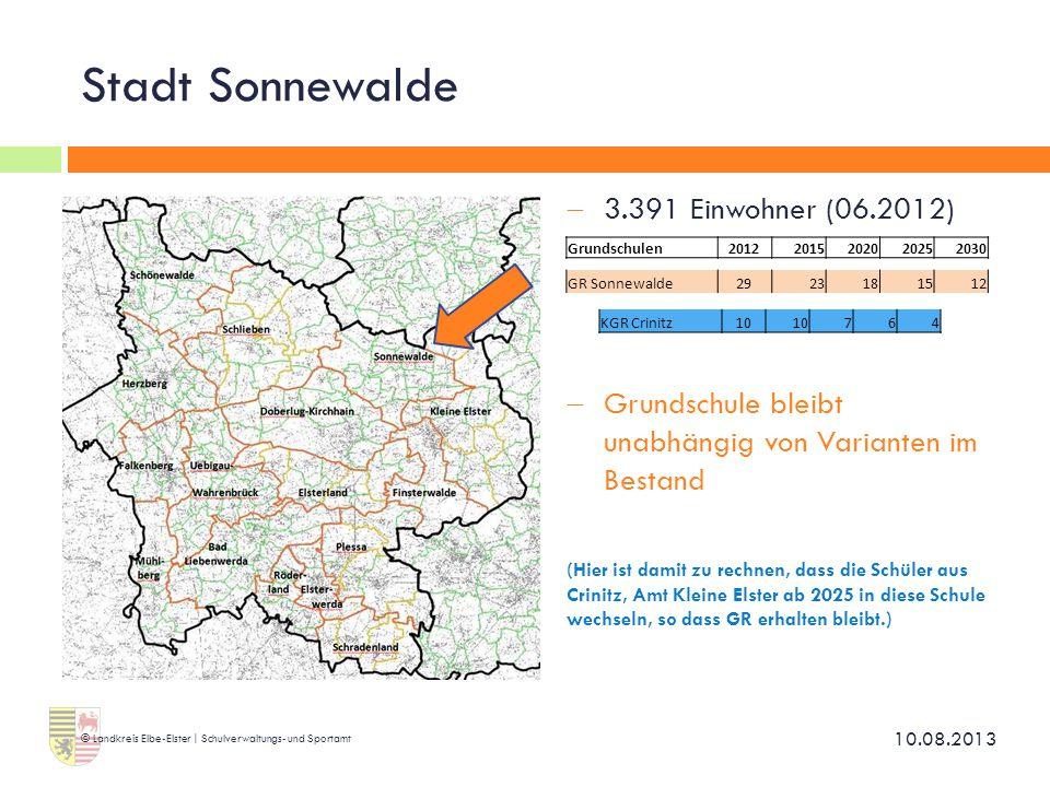 Stadt Sonnewalde  3.391 Einwohner (06.2012)  Grundschule bleibt unabhängig von Varianten im Bestand (Hier ist damit zu rechnen, dass die Schüler aus