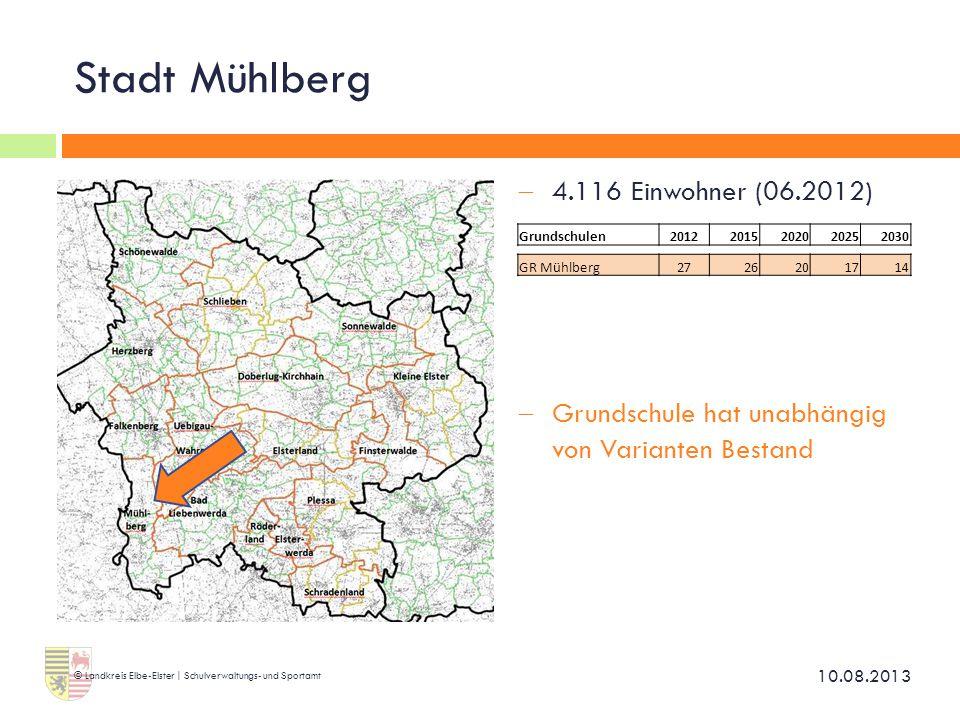Stadt Mühlberg  4.116 Einwohner (06.2012)  Grundschule hat unabhängig von Varianten Bestand 10.08.2013 © Landkreis Elbe-Elster | Schulverwaltungs- u