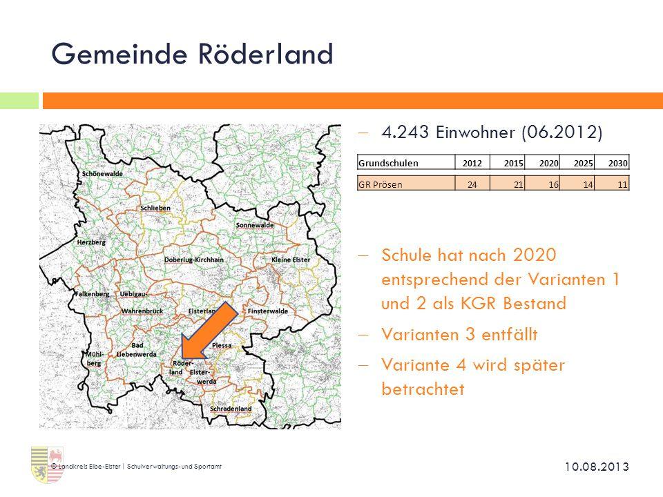Gemeinde Röderland  4.243 Einwohner (06.2012)  Schule hat nach 2020 entsprechend der Varianten 1 und 2 als KGR Bestand  Varianten 3 entfällt  Vari