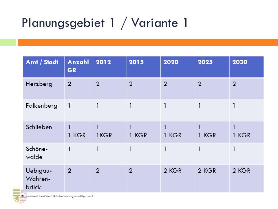 Planungsgebiet 1 / Variante 1 © Landkreis Elbe-Elster | Schulverwaltungs- und Sportamt Amt / StadtAnzahl GR 20122015202020252030 Herzberg222222 Falken
