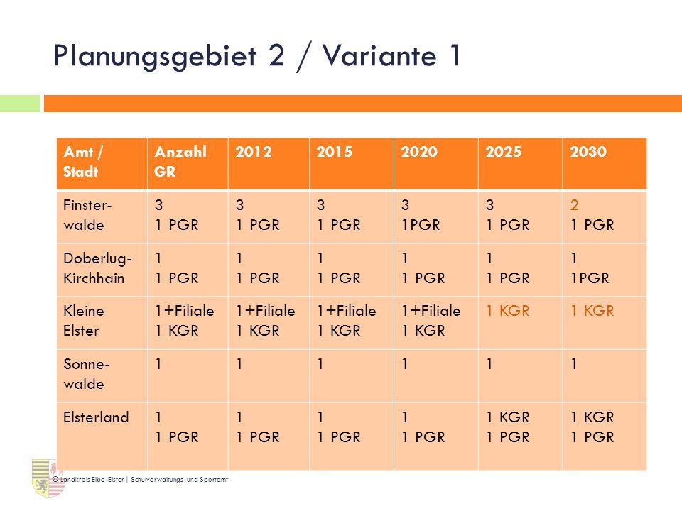 Planungsgebiet 2 / Variante 1 © Landkreis Elbe-Elster | Schulverwaltungs- und Sportamt Amt / Stadt Anzahl GR 20122015202020252030 Finster- walde 3 1 P