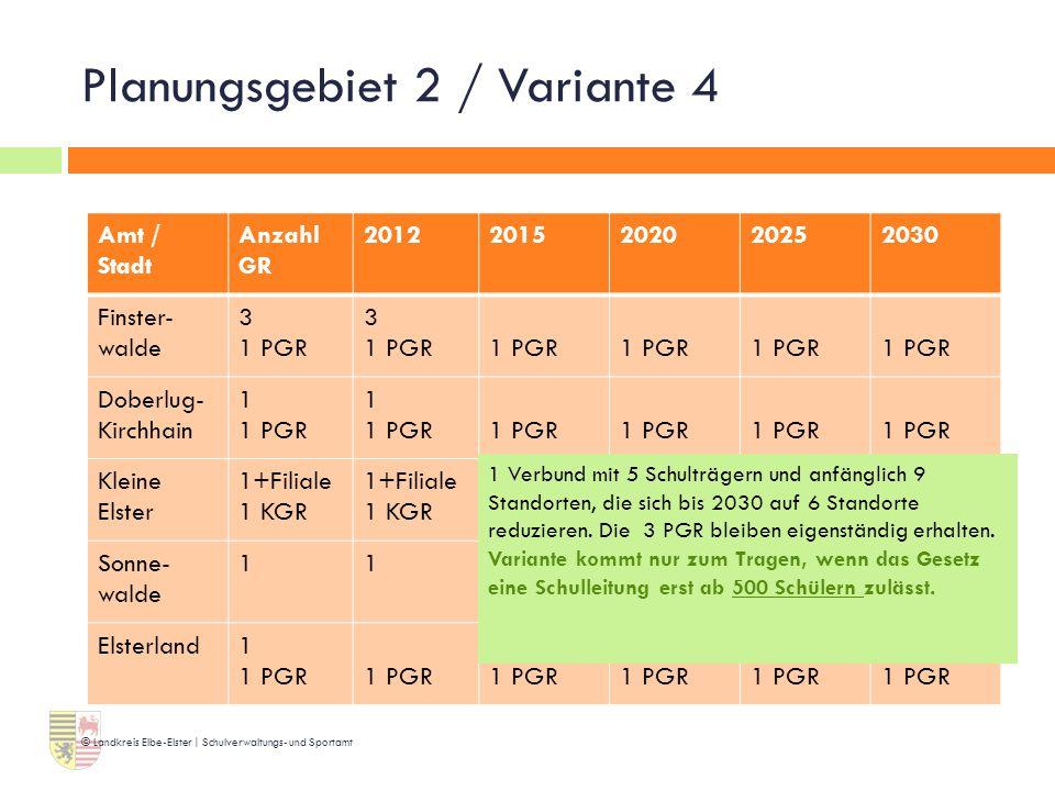 Planungsgebiet 2 / Variante 4 © Landkreis Elbe-Elster | Schulverwaltungs- und Sportamt Amt / Stadt Anzahl GR 20122015202020252030 Finster- walde 3 1 P
