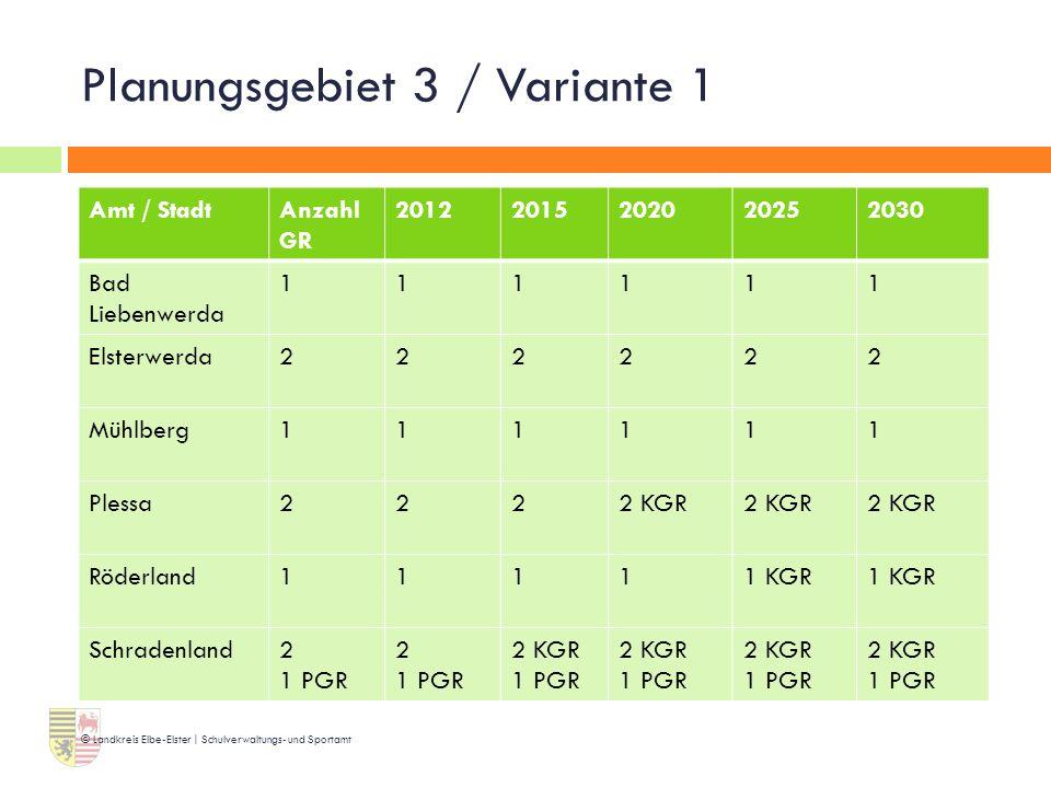 Planungsgebiet 3 / Variante 1 © Landkreis Elbe-Elster | Schulverwaltungs- und Sportamt Amt / StadtAnzahl GR 20122015202020252030 Bad Liebenwerda 11111