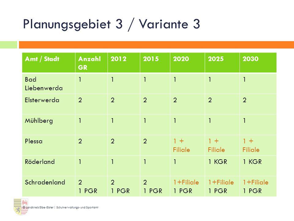 Planungsgebiet 3 / Variante 3 © Landkreis Elbe-Elster | Schulverwaltungs- und Sportamt Amt / StadtAnzahl GR 20122015202020252030 Bad Liebenwerda 11111