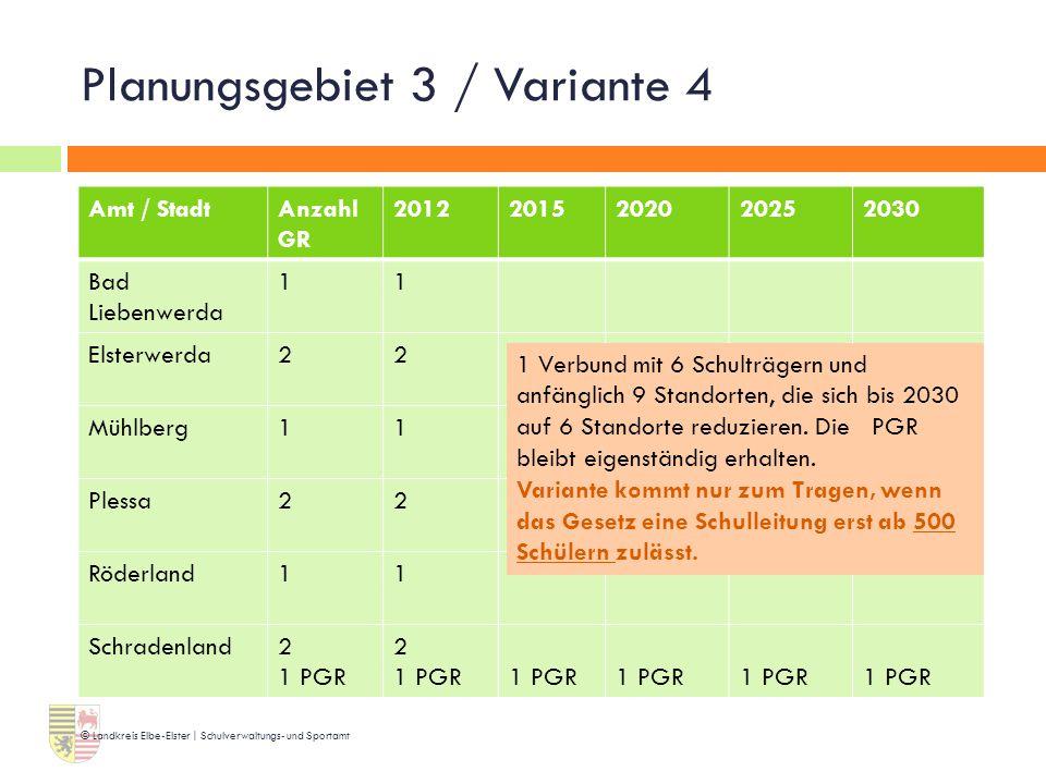 Planungsgebiet 3 / Variante 4 © Landkreis Elbe-Elster | Schulverwaltungs- und Sportamt Amt / StadtAnzahl GR 20122015202020252030 Bad Liebenwerda 11 El
