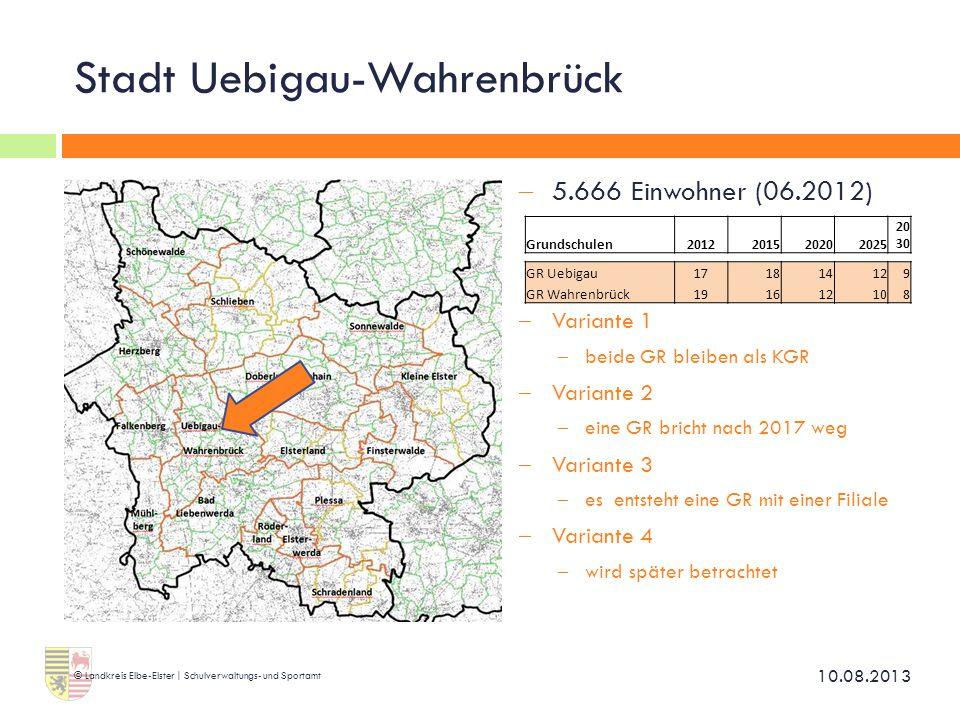 Stadt Uebigau-Wahrenbrück  5.666 Einwohner (06.2012)  Variante 1  beide GR bleiben als KGR  Variante 2  eine GR bricht nach 2017 weg  Variante 3
